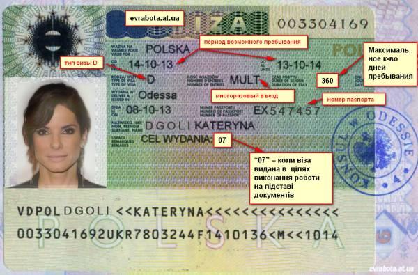 Образец Воеводской рабочей визы по приглашению на работу от воеводы wi