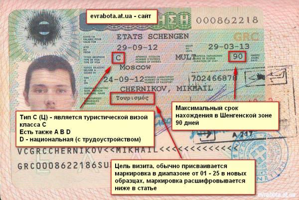 пример образец шенгенской визы 2016